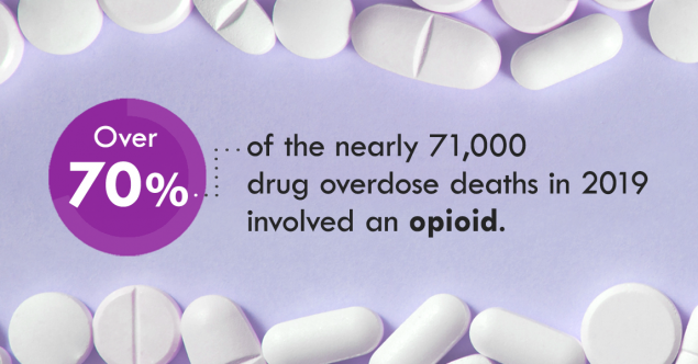 Over 70 percent of the drug overdose deaths in 2019 involved an opioid