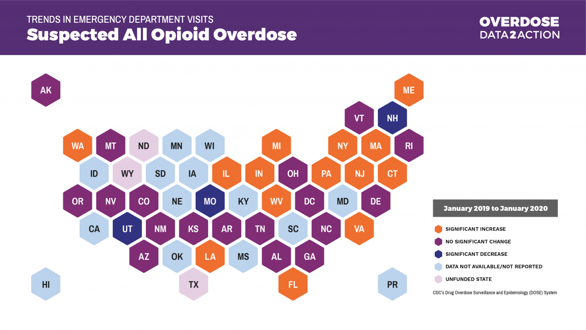 Trends in Emergency Department Visits for Suspected All Opioid Overdose, January 2019 to January 2020