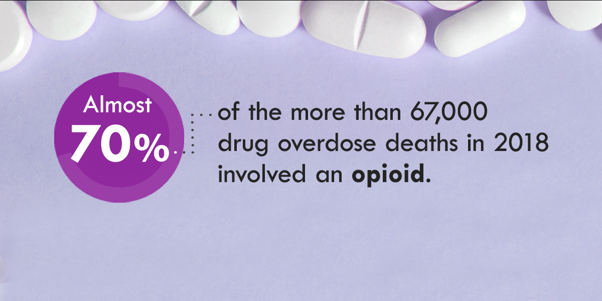 Opioid-involved Overdose Deaths