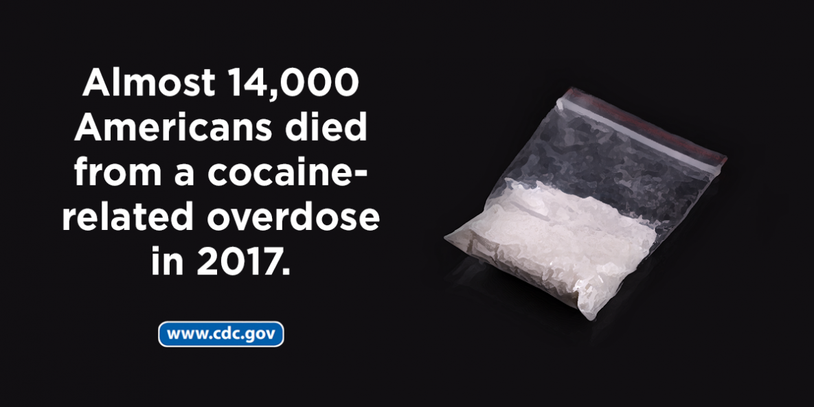 Preparing For Big Conversations Drugs And Alcohol Learning Potential >> Cdc Publications Drug Overdose Cdc Injury Center