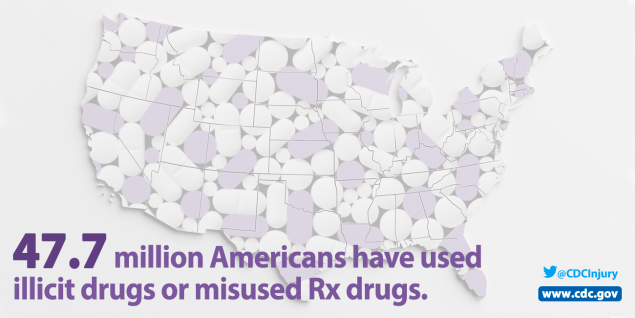 47.7 million Americans have used illicit drugs or misused Rx drugs. @CDCInjury www.cdc.gov