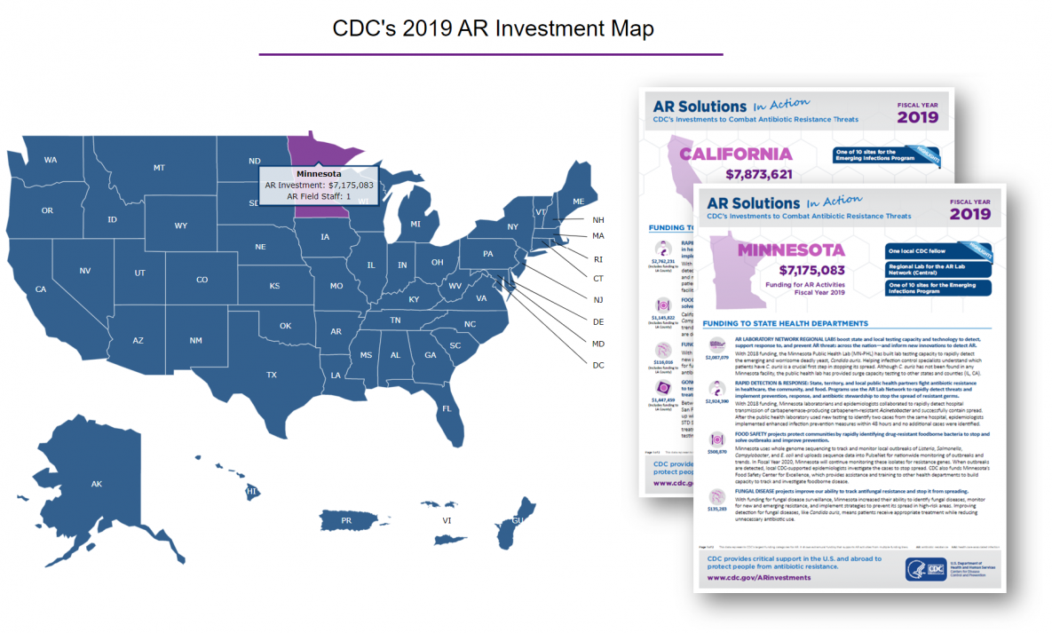 CDC 2019 Investment Map