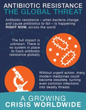 Ppt antibiotic resistance in nosocomial infections powerpoint.