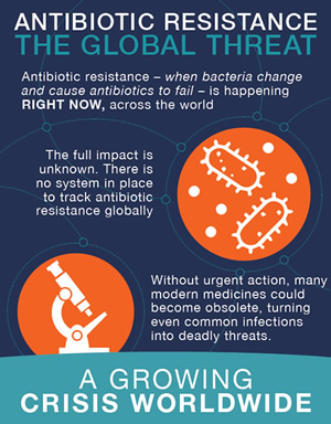 the issue of bacterial resistance in the medical community Antibiotic resistance can cause illnesses that were once easily treatable  tell  your healthcare professional you are concerned about antibiotic.