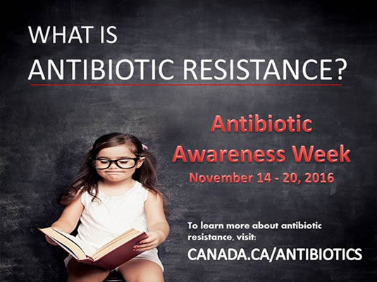 What is Antibiotic Resisitance - Canada