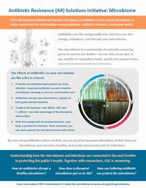 Microbiome factsheet thumbnail