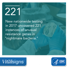 New nationwide testing in 2017 uncovered 221 instances of unusual resistance genes in 'nightmare bacteria.'