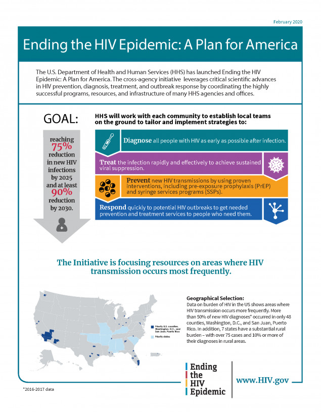 Overview: Ending the HIV Epidemic