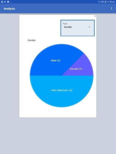 Screen shot of the Pie chart gadget in the Analyze Data module of the mobile application.