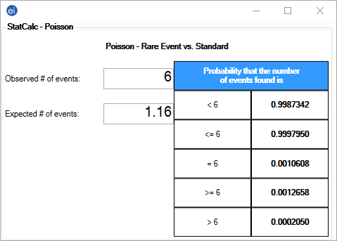 StatCalc showing a Poisson rare event versus standard distribution.