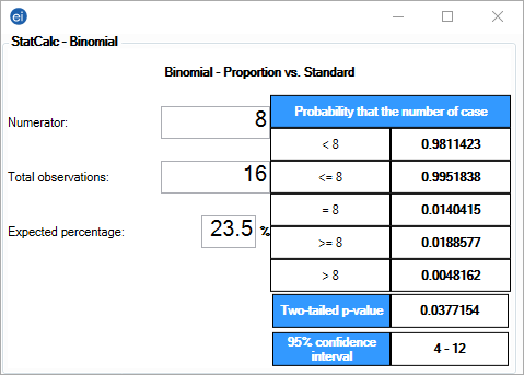 StatCalc showing a binomial distribution.