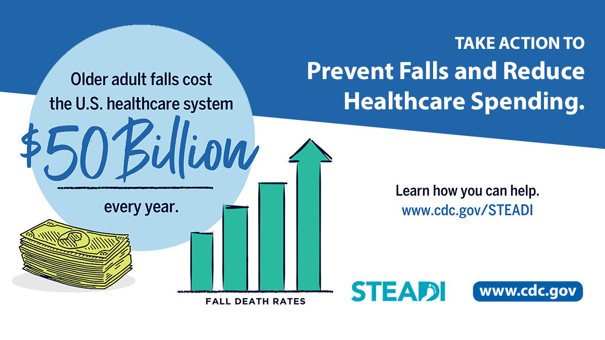 steadi cost of falls postcard