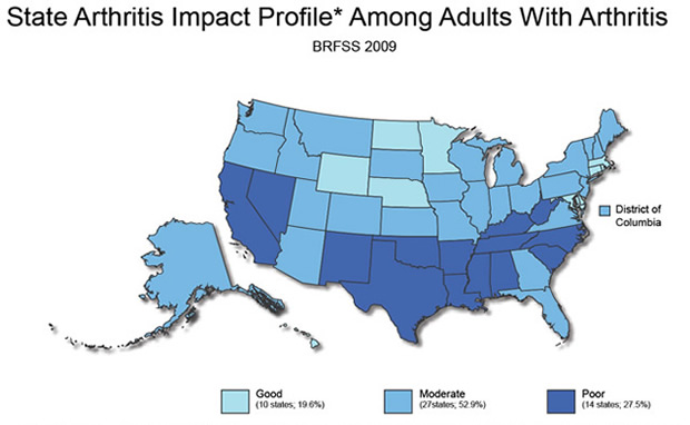 Illustrator map: *Arthritis impact profile created using age-adjusted (2000 standard US population) prevalence rates of impairment (severe pain), arthritis-attributable activity limitation, and social participation restriction. Poor = highest tertile for all 3 measures, good = lowest tertile for all measures, moderate = combination of high medium and low.