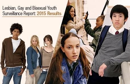 LGB Student Health Risks