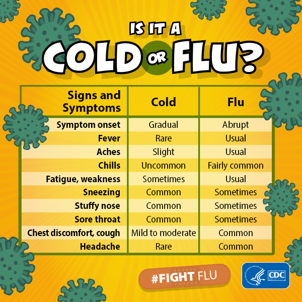 flu symptoms in adults how long does it last