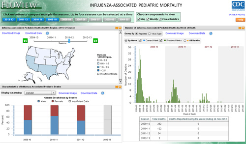 Influenza associated pediatric mortality application screenshot.