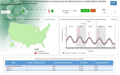 Screenshot of pneumonia and influenza mortality surveillance app