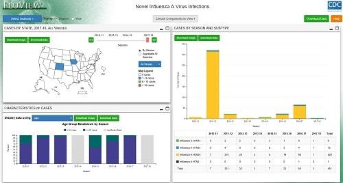 Infecciones en humanos por nuevos virus de influenza A