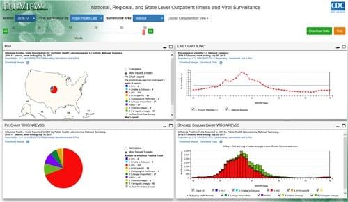 Imagen de pantalla de la aplicación de vigilancia de virus y enfermedades en pacientes ambulatorios a nivel regional y nacional.