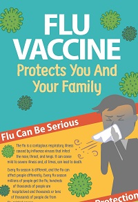 Infographic: Flu Vaccine Protects You and Your Family
