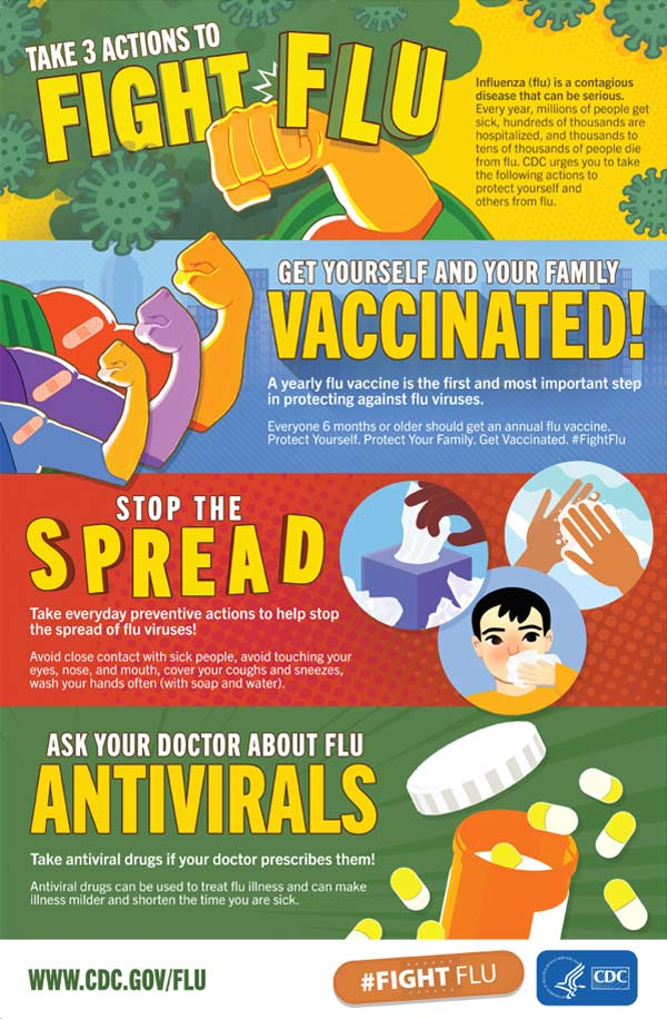 take 3 actions to fight flu poster