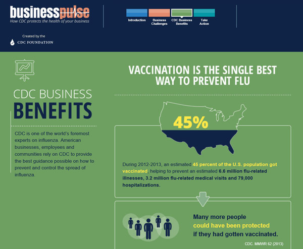 Vaccination is the single best way to prevent flu infographic