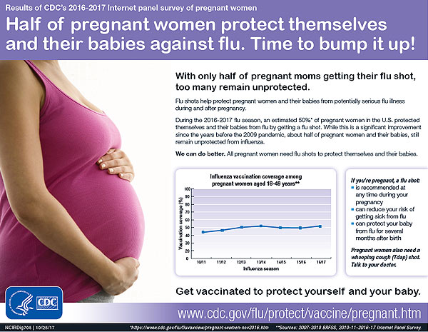 half of pregnant woment protect themselves and their babies against the flu. Time to bump it up! infographic