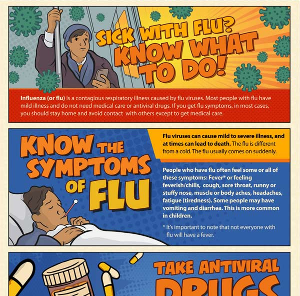 Sick with the flu? Know what to do! infographic