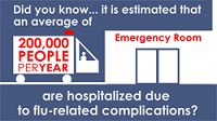 Did you know...it is estimated that an average of 200,000 people per year are hospitalized due to flu-related complications? Emergency room.