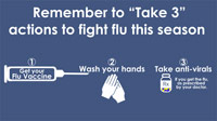 Remember to Take 3 actions to fight flu this season. 1 - get your flu vaccine, also available in mist. 2 - take everybday healthy habits. 3 - take antivirals.