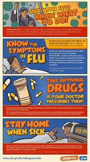 Sick with the flu? Know what to do!