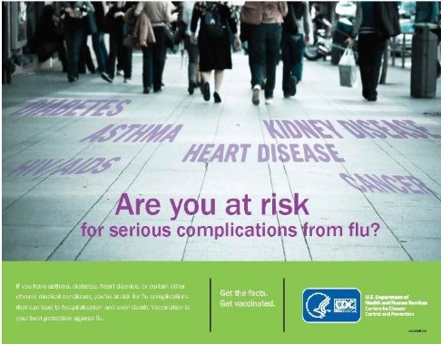 are you at risk for serious complications from Flu?