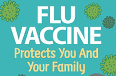 Flu Vaccine Protects You and Your Family Infographic