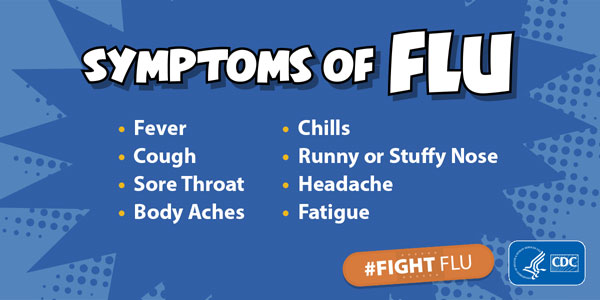 symptoms of flu are fever, cough, sore throat, body aches, chills, runny nose or stuffy nose, headache and fatigue
