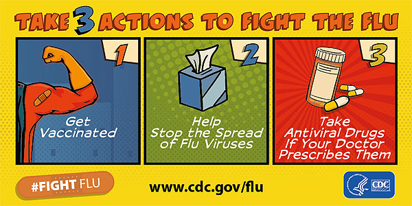 Take 3 actions to fight the flu 1 get vacinated 2 help stop the spread of flu viruses 3 take antiviral drugs if your doctor prescribes them