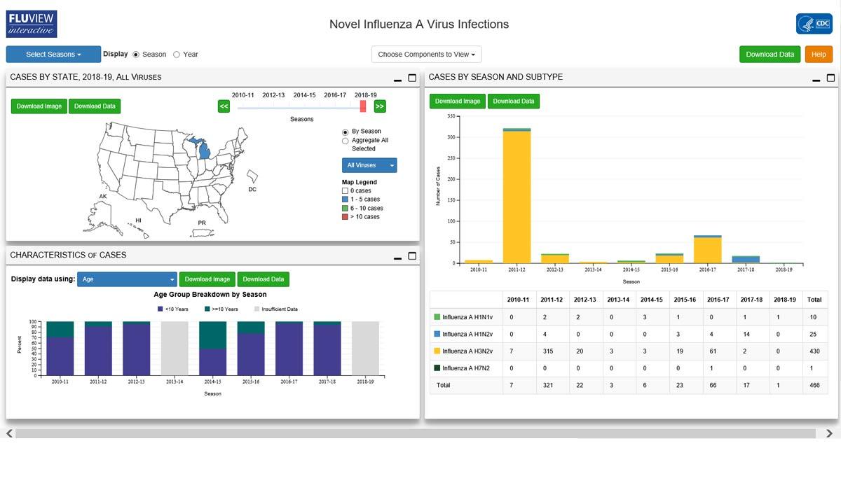 Imagen de pantalla de la aplicación de infecciones en humanos por nuevos virus de influenza A