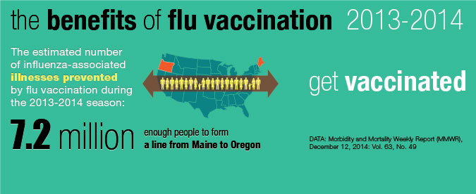 the benefits of flu vaccination 2013-2014
