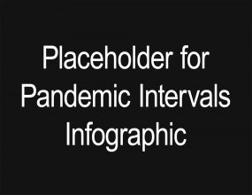 Infographic: Pandemic Intervals