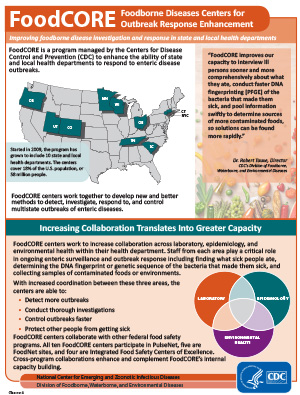 Image of FoodCORE factsheet: Improving foodborne disease investigation and response in state and local health departments