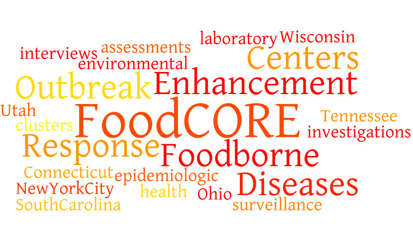A word cloud displaying words such as: foodcore, centers, laboratory, outbreak, utah, response, and many more.