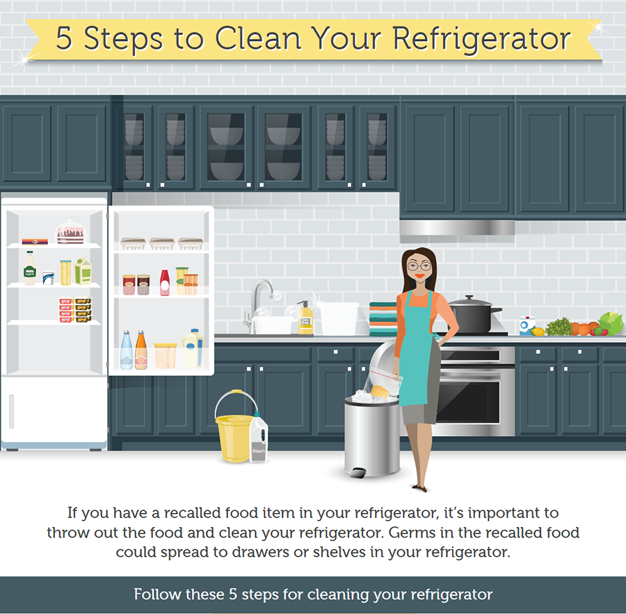 5 Steps To Clean Your Refrigerator Food Safety Cdc
