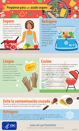 Grill safety infographic spanish