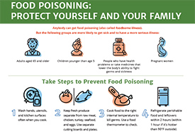 Food Poisoning. Protect yourself and your family fact sheet. Click for more information.