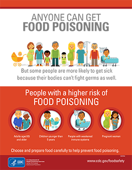 Thumbnail image of downloadable PDF about Food Poisoning.