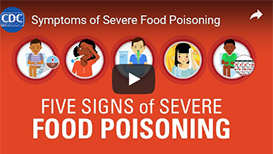 image of food poisoning symptoms video