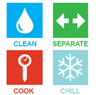 Clean, Separate, Cook, and Chill graphic