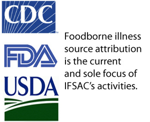 The Center for Disease Control and Prevention, Food and Drug Admniistration, and United States Department of Agriculture logo