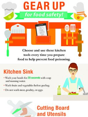 Infographic: Gear up for Food Safety. Choose and use these kitchen tools every time you prepare food to help prevent food poisoning: Kitchen Sick, Cutting Board and Utensils, Thermometer, Microwave, Refrigerator, Computer or mobile devices