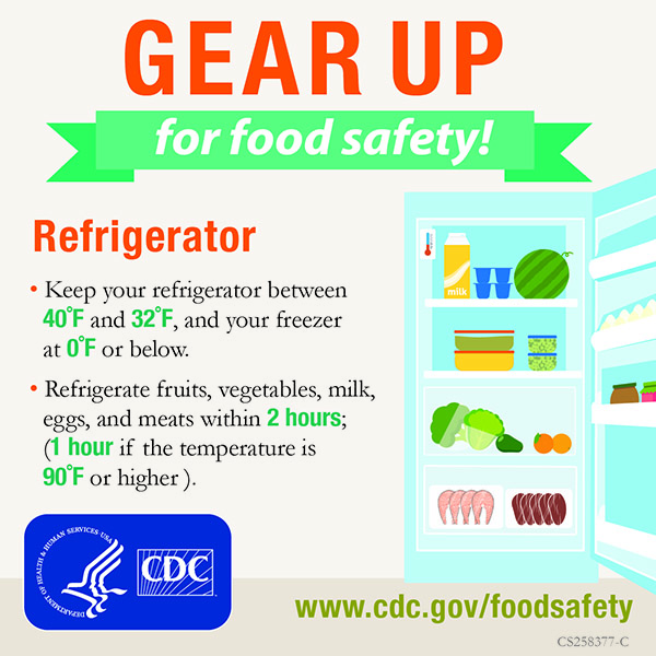 Keep your refrigerator between 40˚F and 32˚F, and your freezer at 0˚F or below. Refrigerate fruits, vegetables, milk, eggs, and meats within 2 hours;