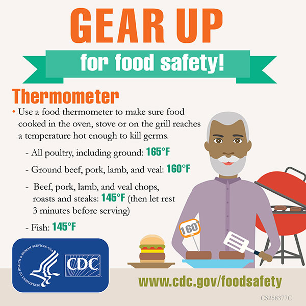 Use a food thermometer to make sure food cooked in the oven, stove or on the grill reaches a temperature hot enough to kill germs. All poultry, including ground: 165°F- Ground beef, pork, lamb, and veal: 160°F - Beef, pork, lamb, and veal chops,roasts and steaks: 145°F - Fish: 145°F